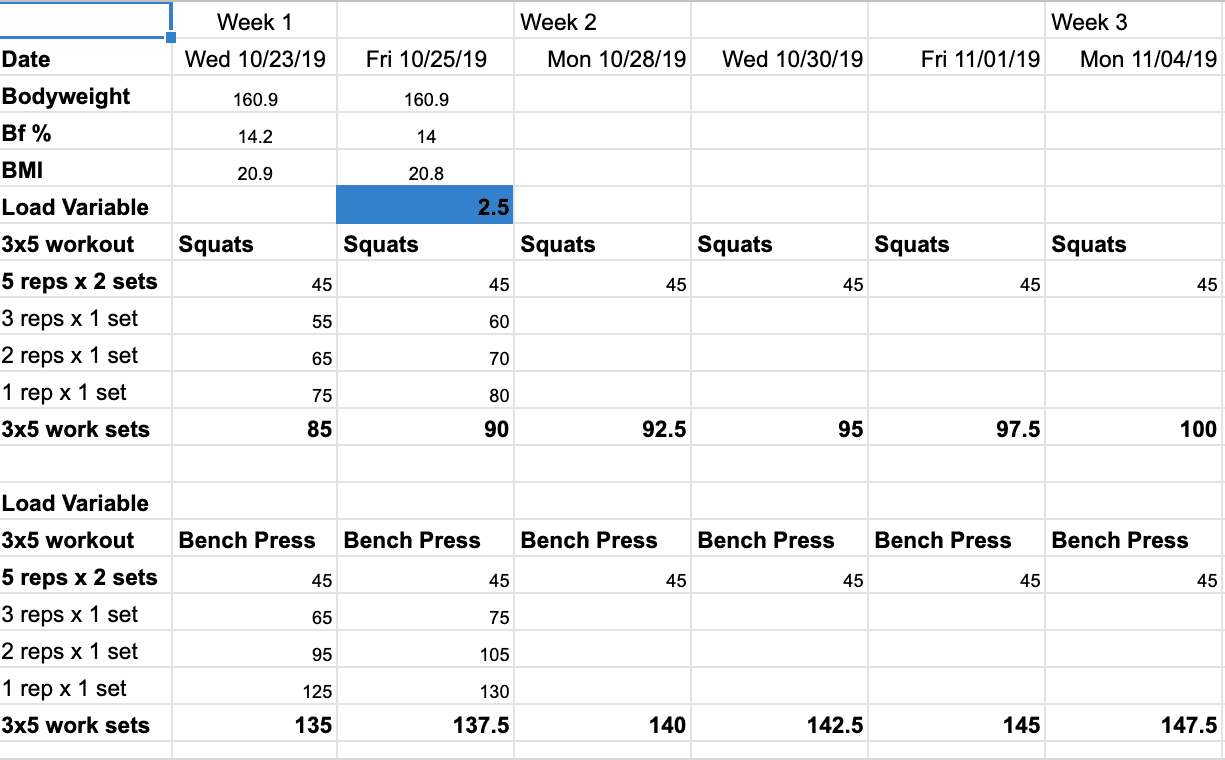 3x5 workout spreadsheet
